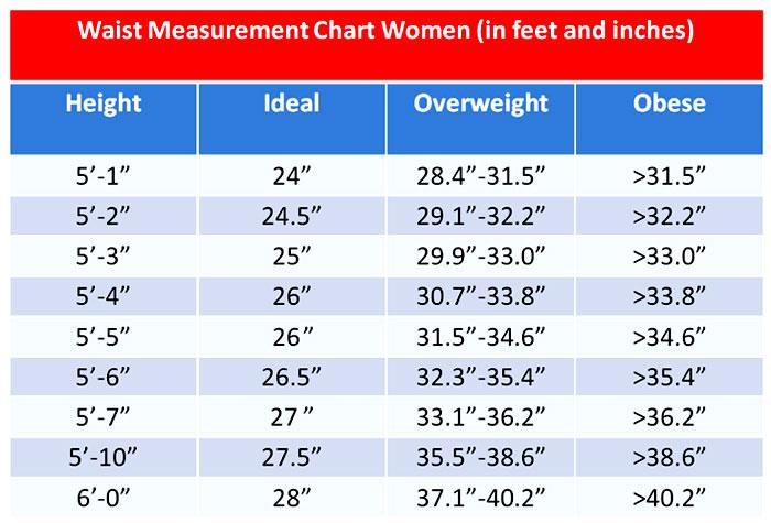 Waist Measurement Chart Women