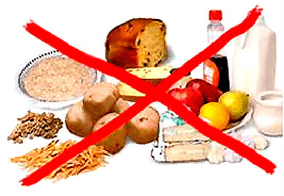 Lose Weight Quickly - Eliminate Craving-Causing Foods