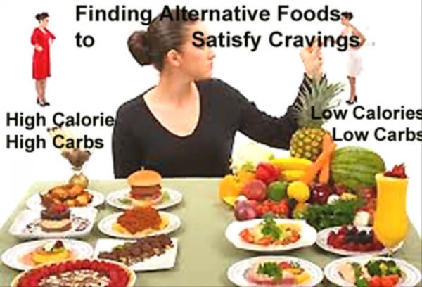 secrets to control cravings