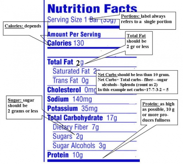HCG Diet Food Label