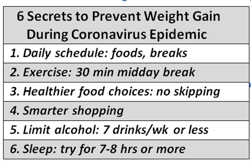6 Secrets to prevent Coronavirus weight gain